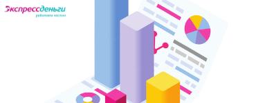 МФО фиксируют рост числа повторных клиентов